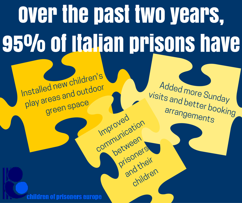 Progress in Italian prisons