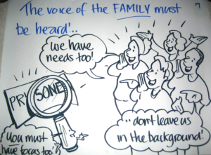 Families Outside whiteboard