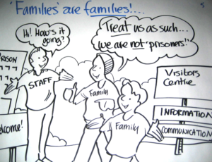 Families Outside poster